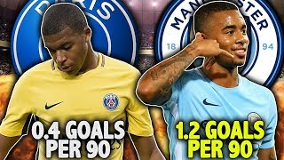 Gabriel Jesus Is Better Than Kylian Mbappe Because... | #SundayVibes