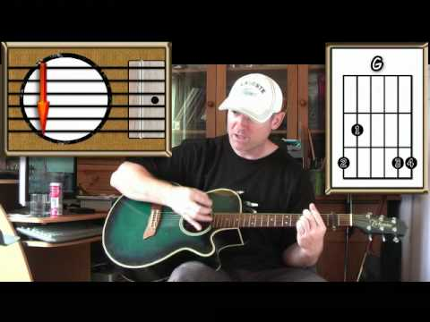 The A Team - Ed Sheeran - Acoustic Guitar Lesson Music Videos