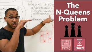 The N Queens Placement Problem Clear Explanation (Backtracking/Recursion)
