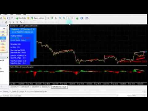 Forex lst system review