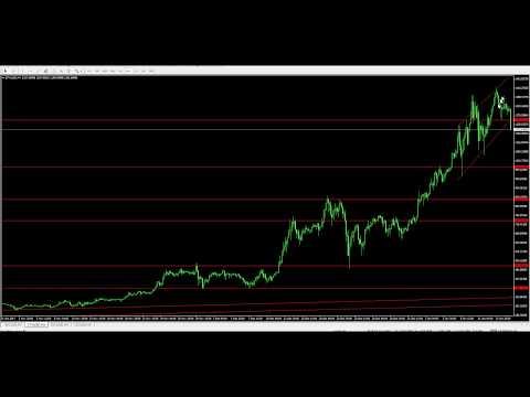 Market Crashing!!! I was wrong... Bitcoin Dash Ethereum and Lend analysis