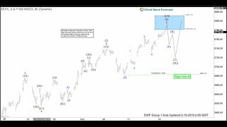 Elliott Wave View: S&P 500 Rallies as an Impulse