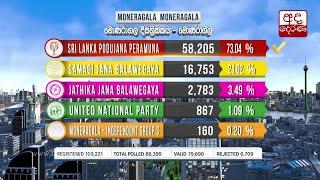Polling Division - Moneragala