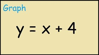 How to Graph y = x + 4