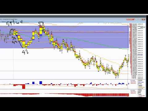 4-07-14 PM Market Recap