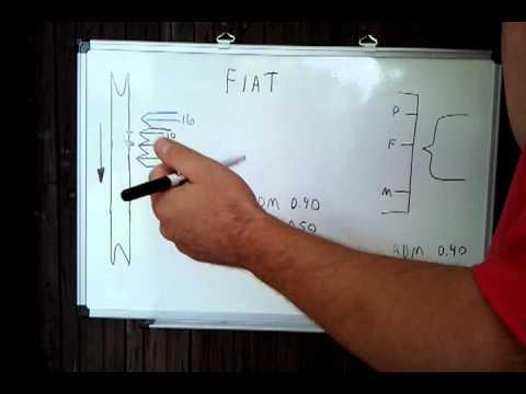 Tonella - Fiat motor nacional e argentino ajuste do ponto e regulagem de valvulas