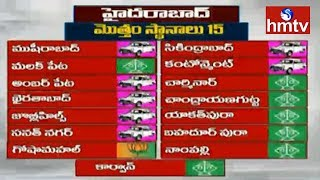 TRS Makes Impressive Gains in Greater Hyderabad   hmtv