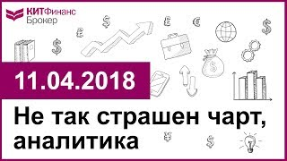 Не так страшен чарт, аналитика - 11.04.2018; 16:00 (мск)
