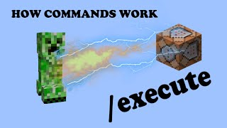 How to Use the /execute Command - Minecraft Tutorial