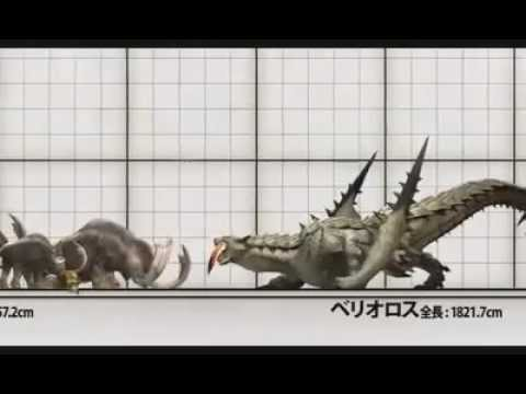 Tabla de tamaños de los monstruos de Monster Hunter 3 (Tri) G