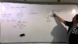 99-CCNP Routing 300-101 (Session 26 Part 3) By Eng-Ahmed Nabil - Arabic