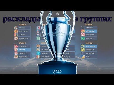 Футбол Лига Чемпионов 2017/2018. Расклады в группах перед 5 туром и расписание