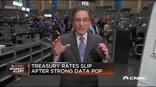 Treasury rates slip after strong economic data pop