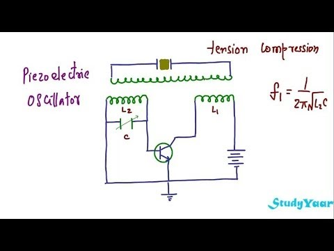Ultrasonic Waves: Theory. Generation & Detection (Kundt's Tube. Piezoelectric Detector)
