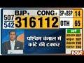 Lok Sabha Election Results | BJP 316 सीटों से आगे, कांग्रेस 112 सीटें, SP BSP 14 सीटें,अन्य 65 सीटें
