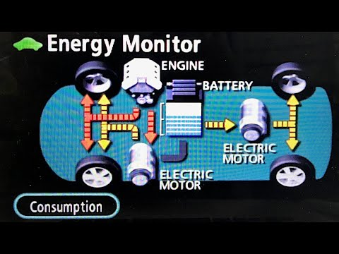Hybrid-Electric Vehicle Energy Monitor