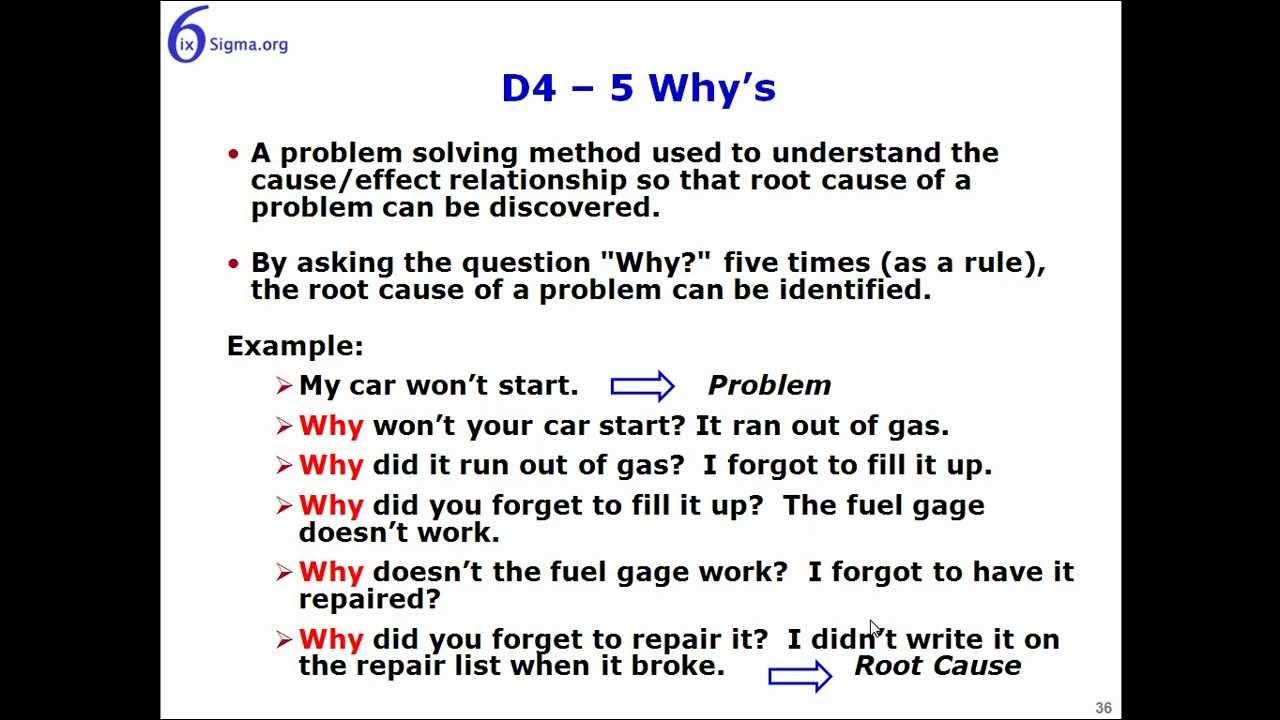 8D Problem Solving Form