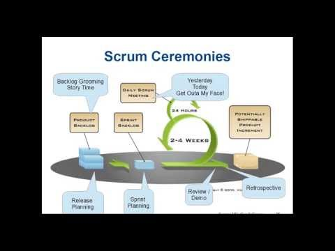 Scrum Training - Crash Course - 2013-06-18