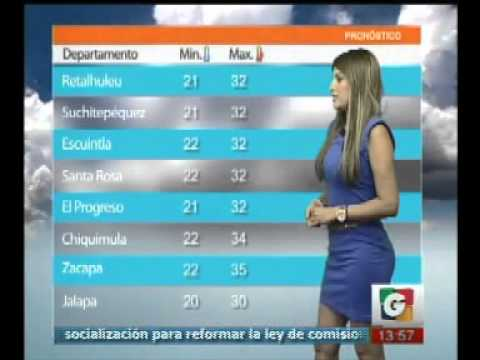 El Mundo - El clima con Marisol Padilla - Cartelera