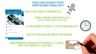 What Can The CrewTracker Software App Do For You?