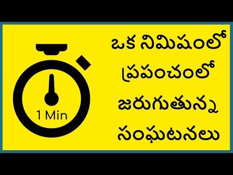 What Happens in One Minute in Telugu | What Happens in 60 Seconds | Telugu Badi