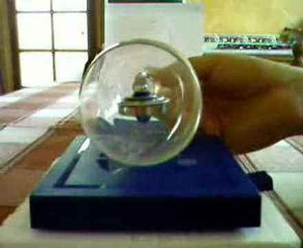 Levitación y Magnetismo Music Videos