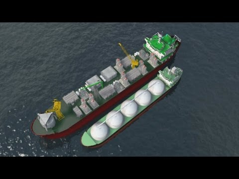 Floating natural gas platform (FLNG): explained