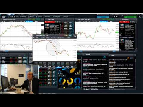 Weekly Trading Outlook Sept 14: Gold, oil, stocks and the big FOMC decision