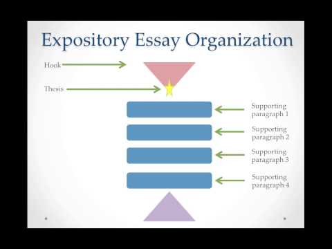 Teaching expository essay writing