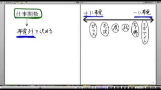 高校物理解説講義:「光電効果」講義6