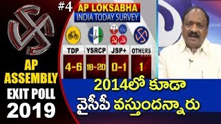 Debate on Exit Poll Results 2019 India #4 | hmtv