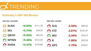 Stock Market Today: Trade Tensions Show Signs of Easing | June 19, 2019