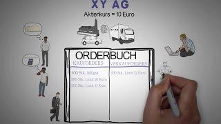Wie entsteht ein Börsenkurs? Börse einfach erklärt. Aktienkursfindung. Animation.