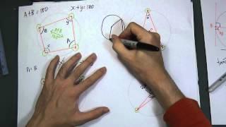 SPM Modern Maths - Form 4 -Circle III