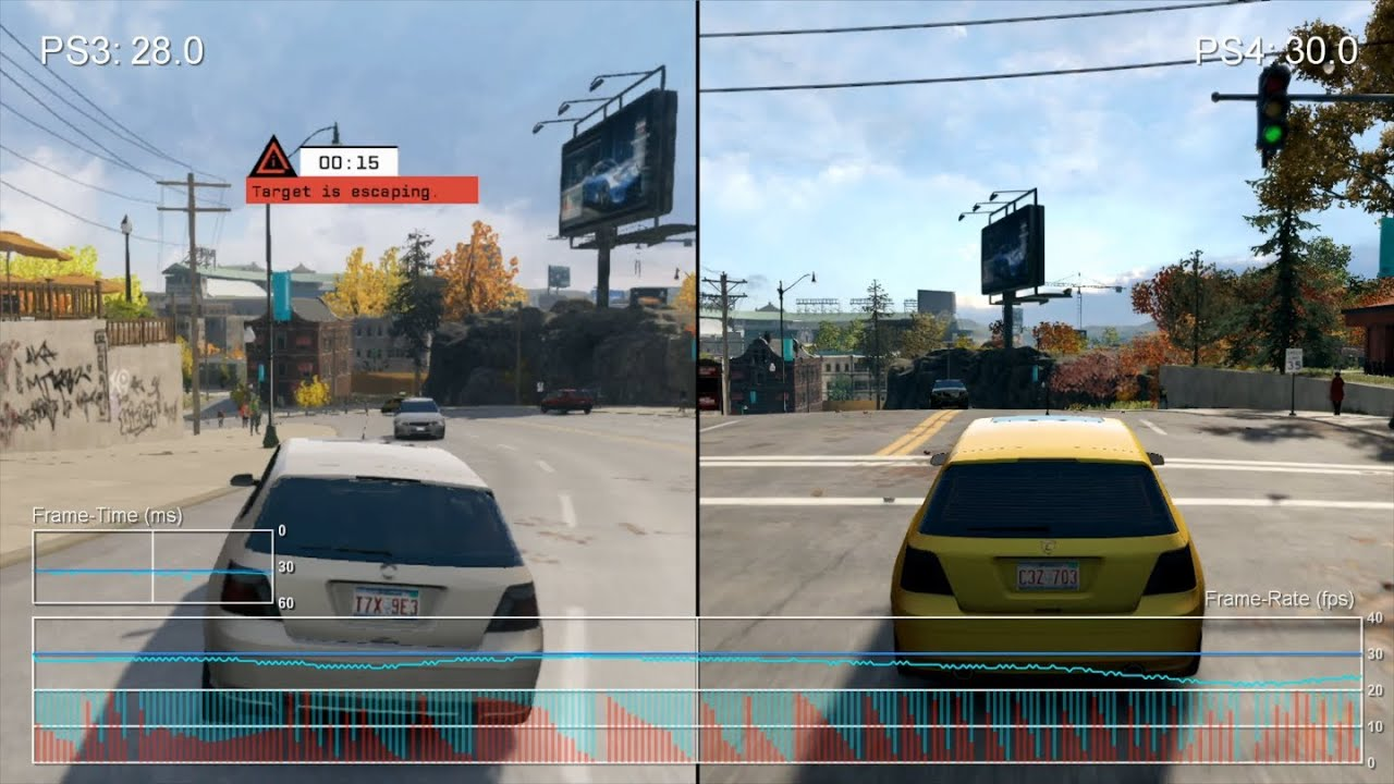 Watch Dogs  Fps Ps