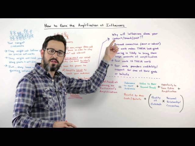 How to Earn the Amplification of Influencers - Whiteboard Friday