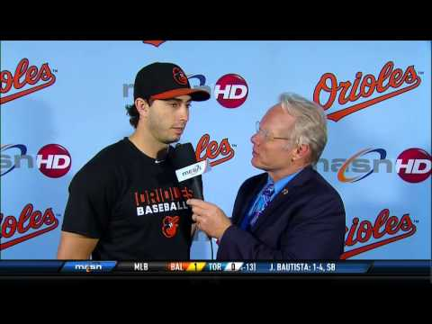 Miguel Gonzalez analyzes his last regular season start