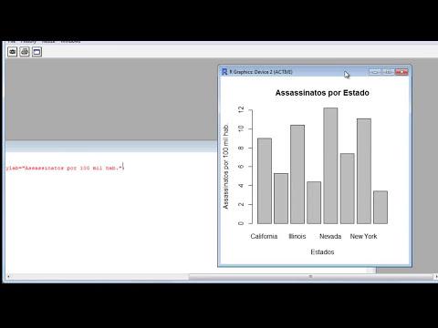 Aprenda Software Estatístico R - Módulo 6, Gráficos e Visualização