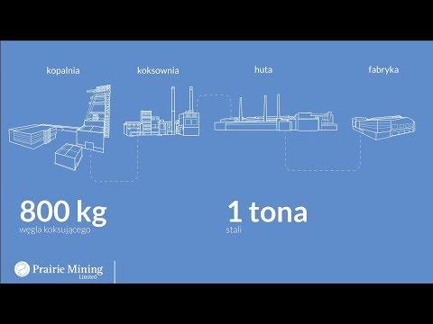 Węgiel Koksujący W Polsce To Ważny Surowiec Dla Produkcji Stali W Europie