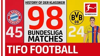 Borussia Dortmund vs FC Bayern München - A Brief History Of Der Klassiker - Powered By Tifo Football