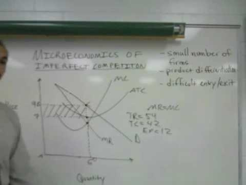 Microeconomics of Imperfect Competition part 2