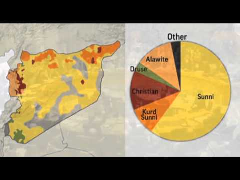 Syria: What's Behind the Conflict