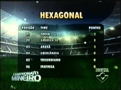 Confira os resultados do Hexagonal Final do Mineiro