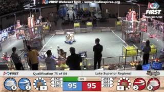 Qual 75 - 2017 Lake Superior Regional
