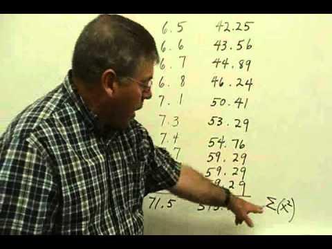 Standard Deviation Using the Shortcut Formula