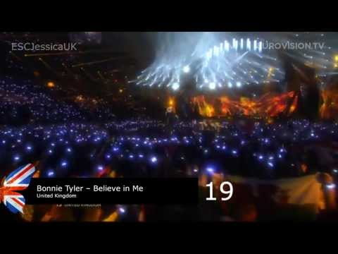 Eurovision 2013: Final Results