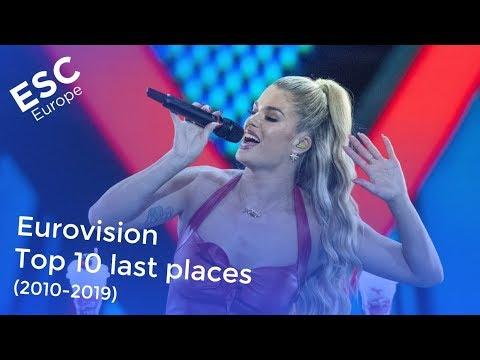 Eurovision - Top 10 last places (2010-2019)
