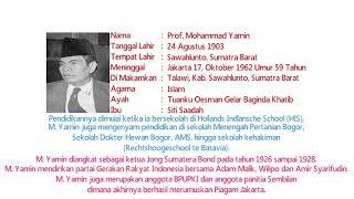 Download Lagu Biografi Muhammad Yamin Gratis STAFABAND