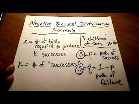 variance of binomial distribution proof pdf