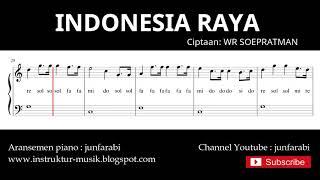 not balok indonesia raya - lagu wajib nasional - doremi / solmisasi